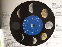 満月の夜は月の礼拝を味わおう