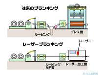 ホンダ、レーザーで鋼板を高速切断する技術開発‐プレスからレーザーに置換は業界初